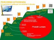 Illuminazione pubblica: il progetto ENEA rivolto ai Comuni - AcquistiVerdi.it